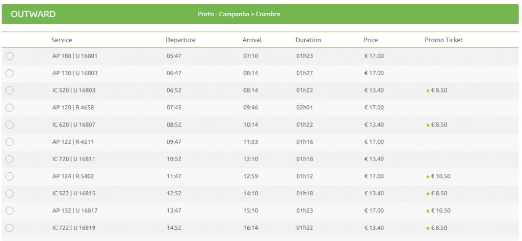 Comprar billete tren Oporto Coimbra